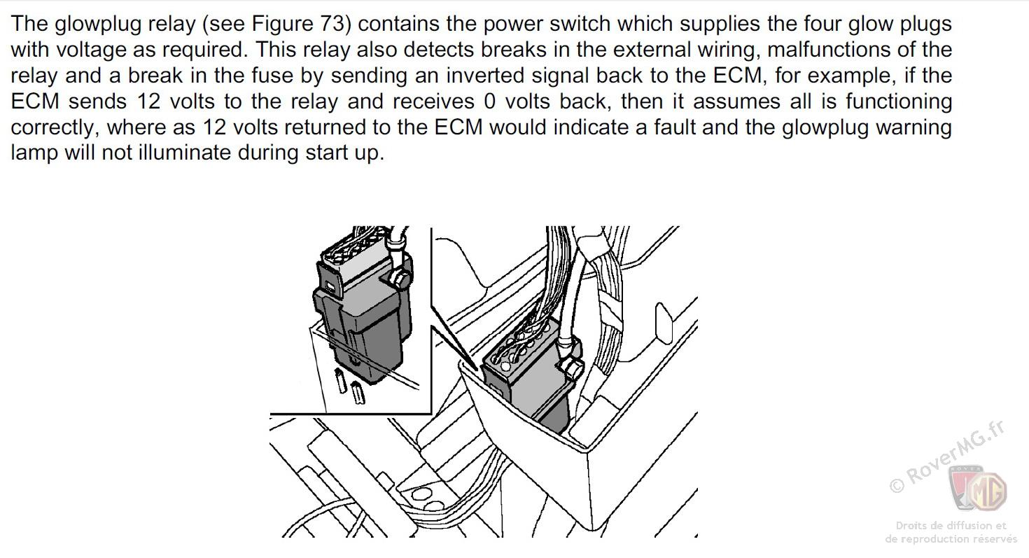 among the possible causes ,have a look at the glowplug relay: